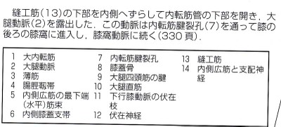 Fukuzai4